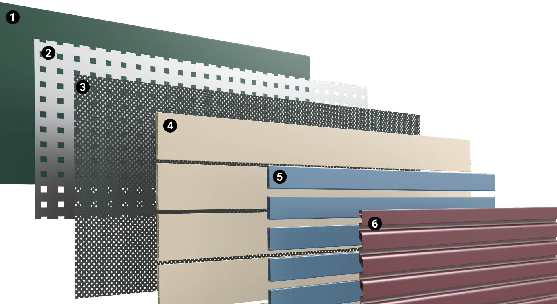 Choix de lames perforées de portail aluminium